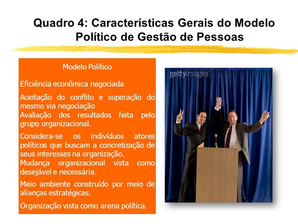Quadro 4: Características Gerais do Modelo Político de Gestão de Pessoas