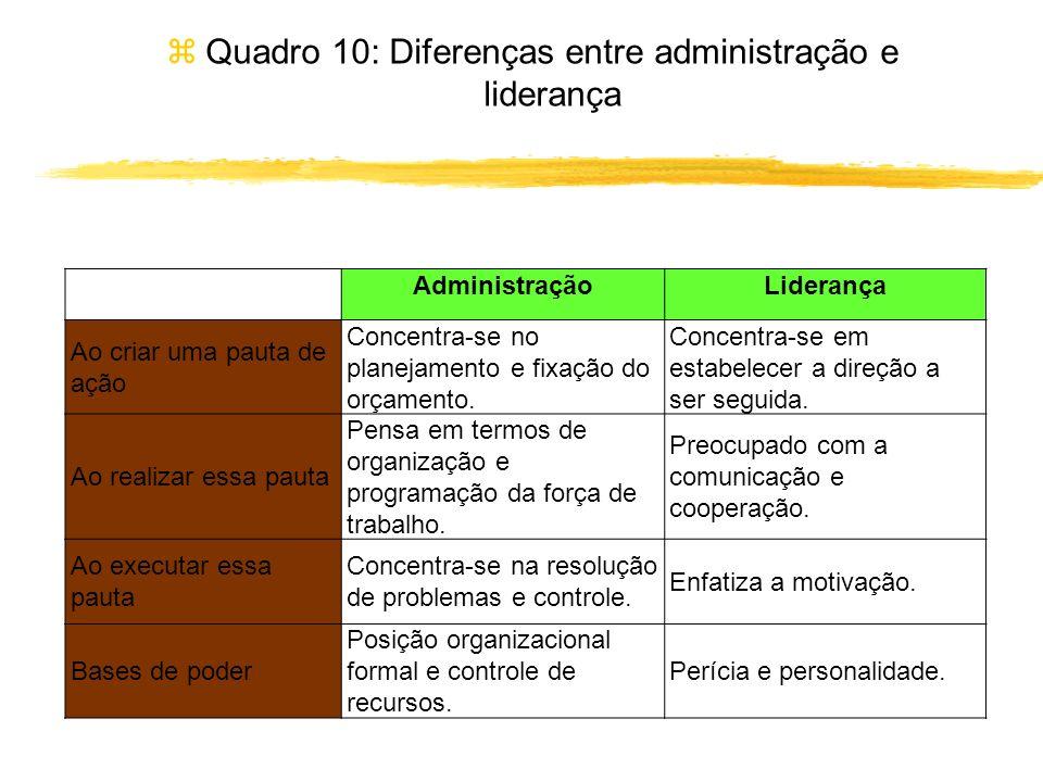 Quadro 10: Diferenças entre administração e liderança