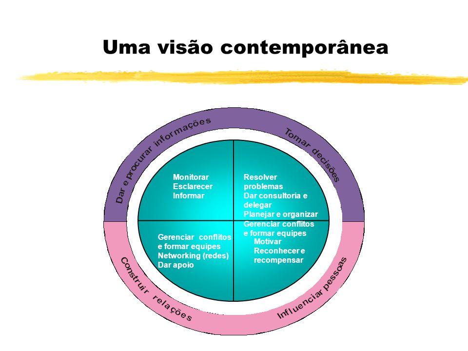 Uma visão contemporânea