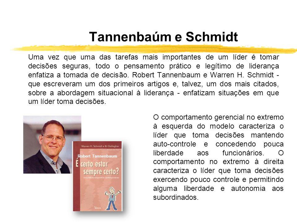 O Continuum de liderança de Tannenbaúm e Schmidt