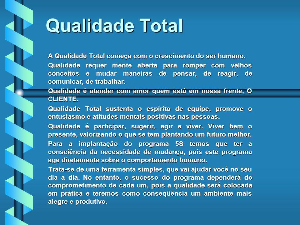 Qualidade Total A Qualidade Total começa com o crescimento do ser humano.