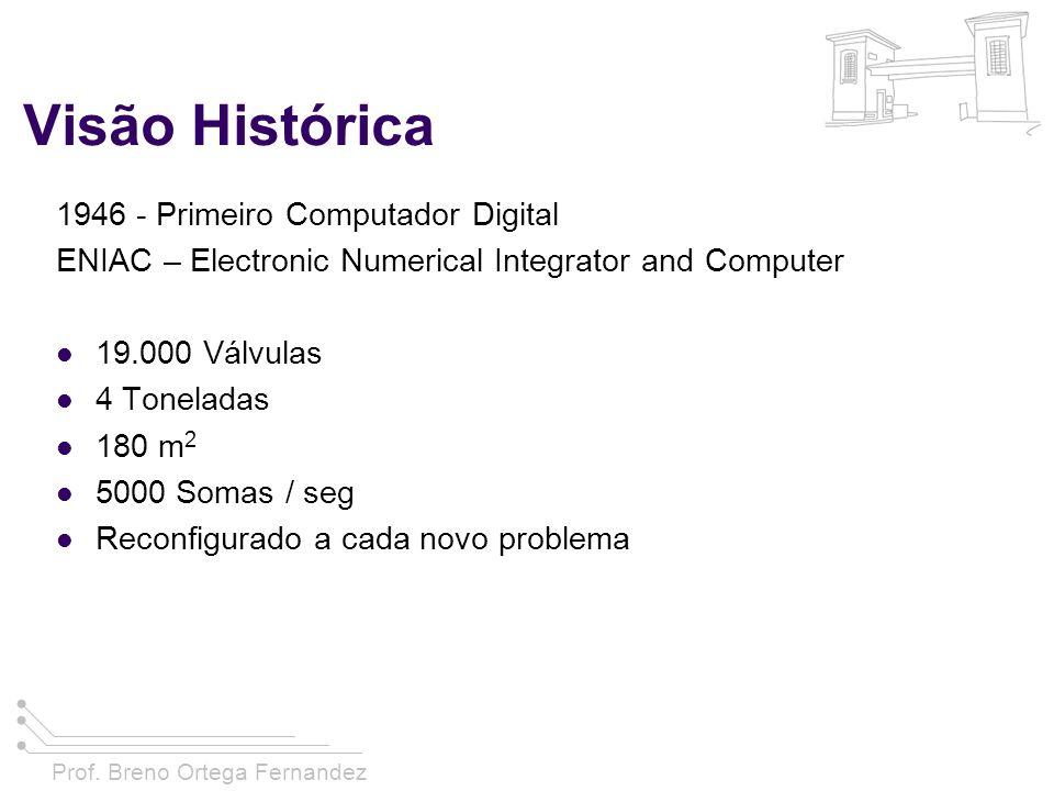 Visão Histórica 1946 - Primeiro Computador Digital
