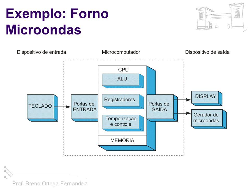 Exemplo: Forno Microondas