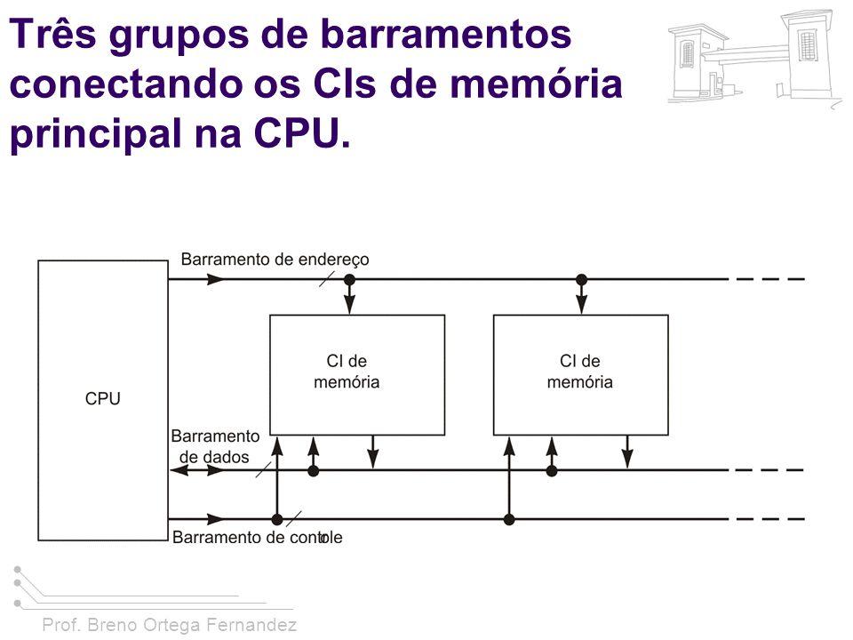 Três grupos de barramentos conectando os CIs de memória principal na CPU.
