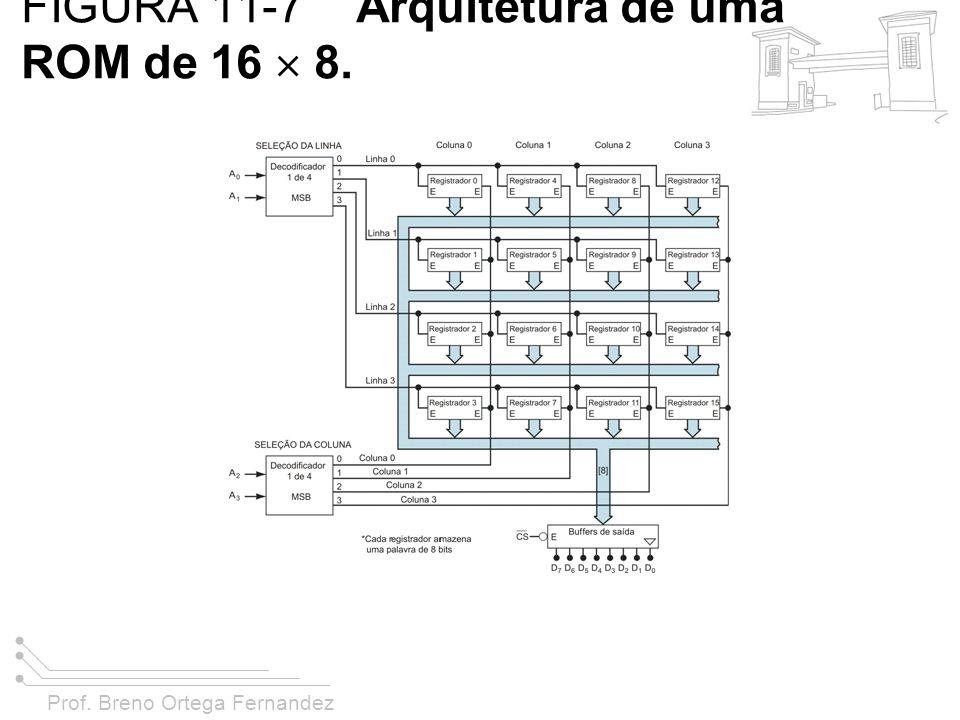 FIGURA 11-7 Arquitetura de uma ROM de 16  8.