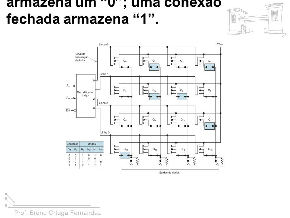 FIGURA 11-9 Estrutura de uma MROM MOS mostra o uso de um MOSFET para cada célula memória.