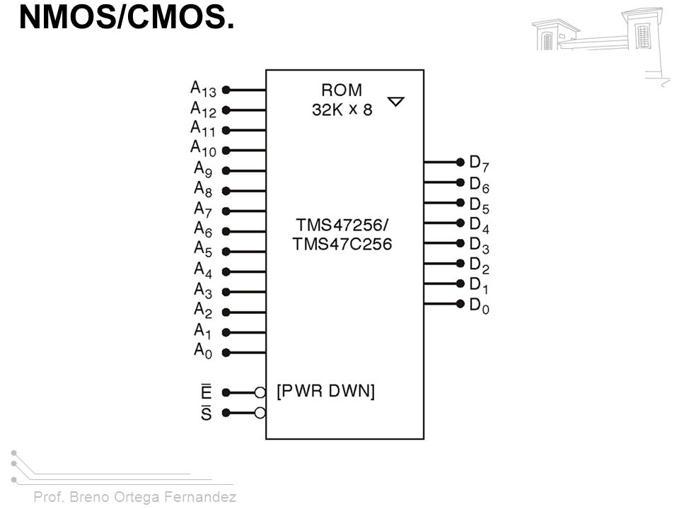FIGURA 11-10 Símbolo lógico para a MROM TMS47256 fabricada com a tecnologia NMOS/CMOS.