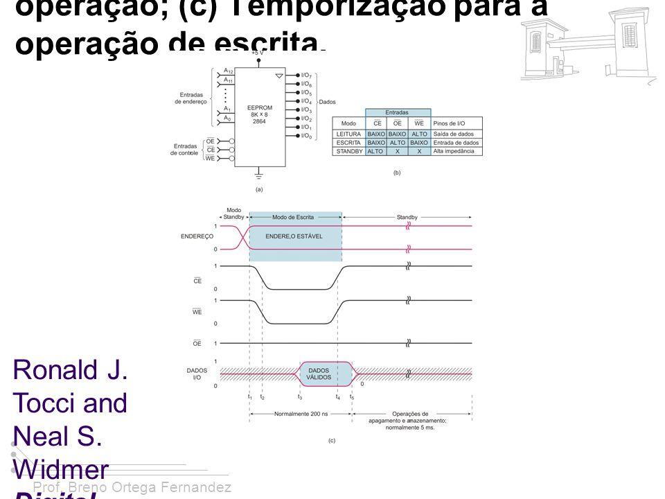 FIGURA 11-13 (a) Símbolo lógico para a EEPROM 2864; (b) Modos de operação; (c) Temporização para a operação de escrita.