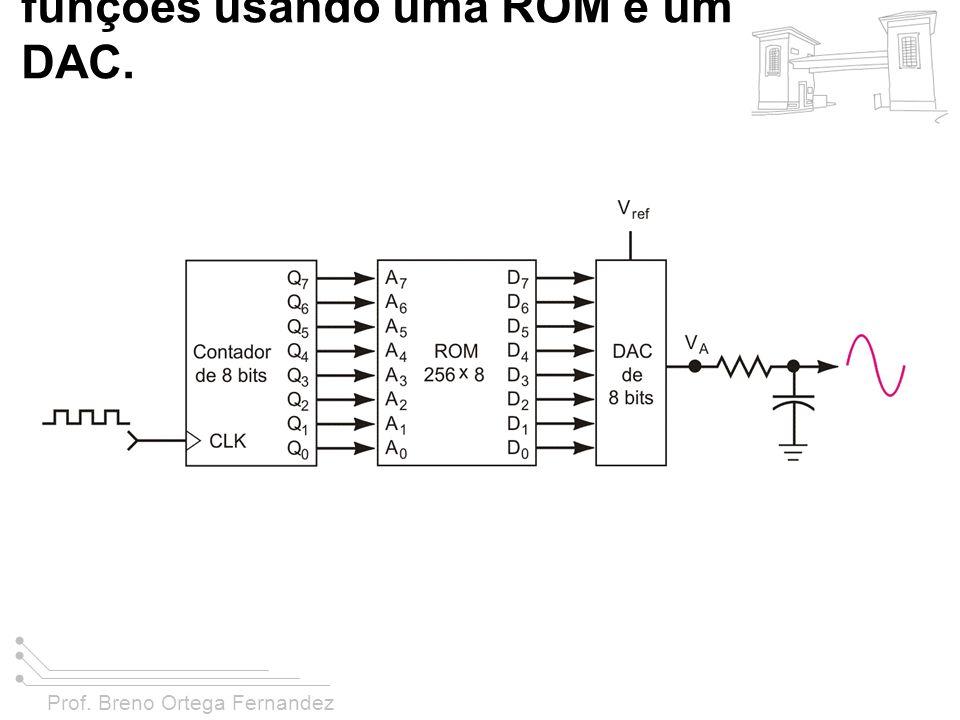 FIGURA 11-17 Gerador de funções usando uma ROM e um DAC.