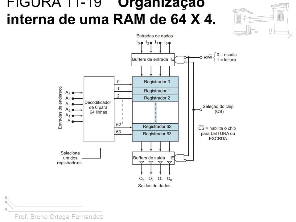FIGURA 11-19 Organização interna de uma RAM de 64 X 4.