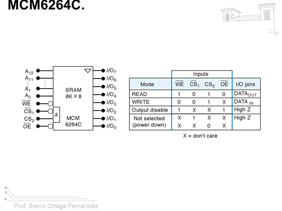 FIGURA 11-23 Símbolo e tabela de modo de operação para a RAM CMOS MCM6264C.