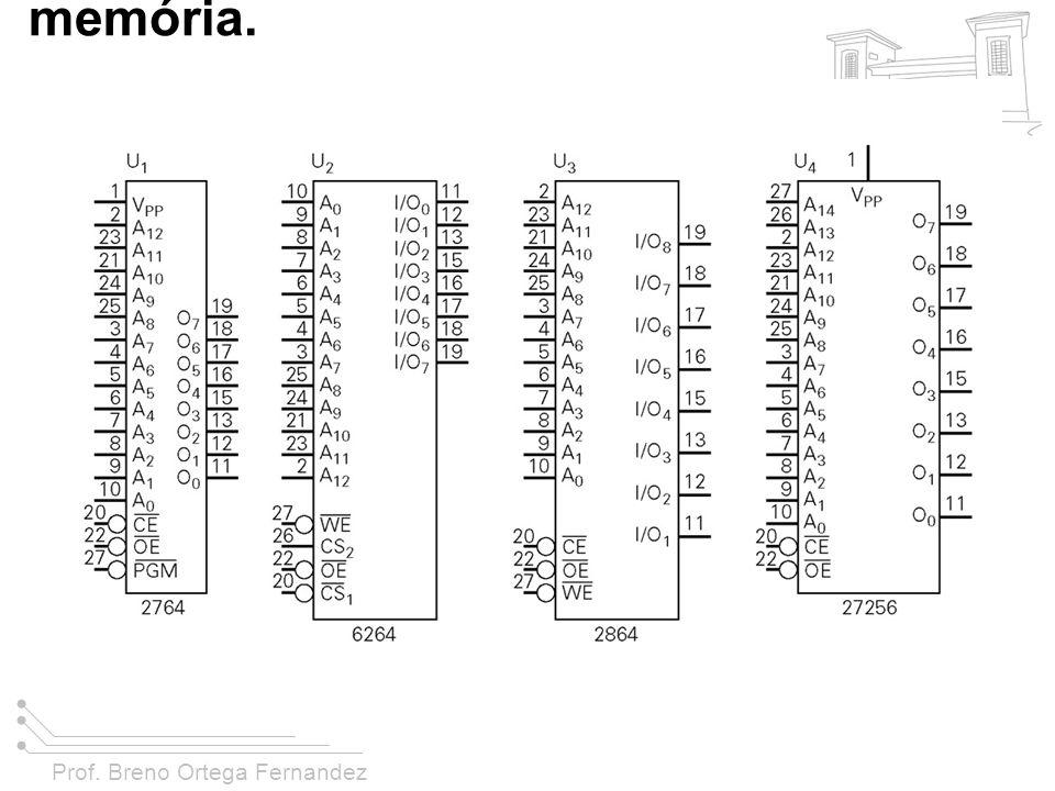 FIGURA 11-24 Padrão JEDEC para encapsulamento de memória.