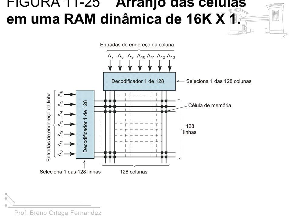 FIGURA 11-25 Arranjo das células em uma RAM dinâmica de 16K X 1.