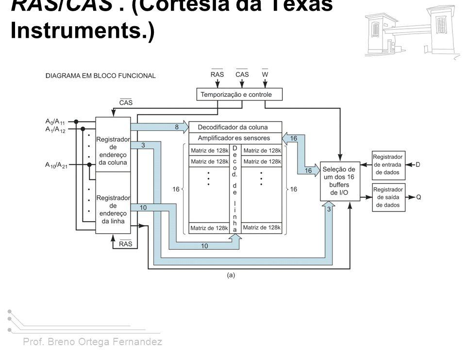 FIGURA 11-27 (a) Arquitetura simplificada da DRAM TMS44100 de 4M  1; (b) Temporização de RAS/CAS .