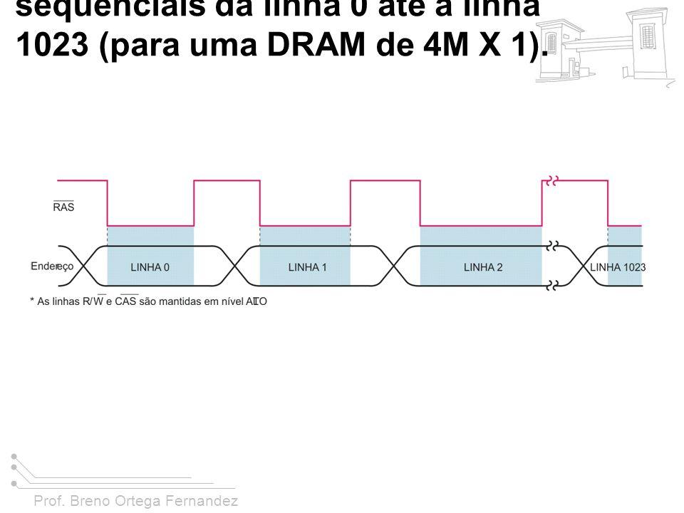 FIGURA 11-32 O método de refresh apenas com RAS usa apenas o sinal de RAS para carregar o endereço da linha na DRAM para reavivar todas as células daquela linha.
