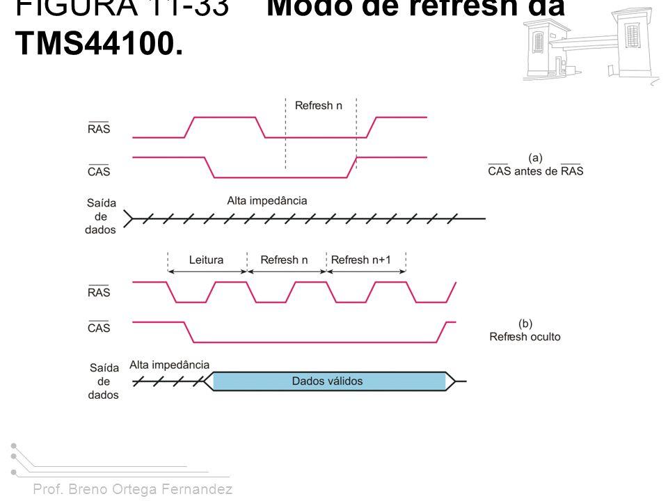 FIGURA 11-33 Modo de refresh da TMS44100.