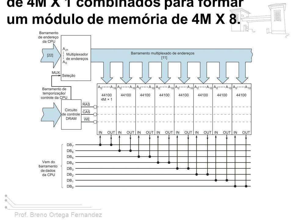 FIGURA 11-40 Oito chips DRAM de 4M X 1 combinados para formar um módulo de memória de 4M X 8.