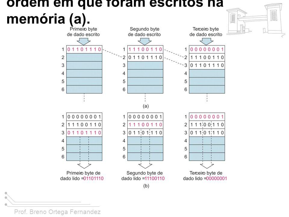 FIGURA 11-41 Na memória FIFO, os dados são lidos (b) na mesma ordem em que foram escritos na memória (a).
