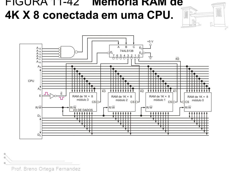 FIGURA 11-42 Memória RAM de 4K X 8 conectada em uma CPU.