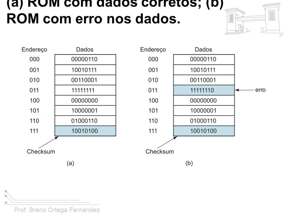 FIGURA 11-45 O método checksum para uma ROM de 8 X 8; (a) ROM com dados corretos; (b) ROM com erro nos dados.