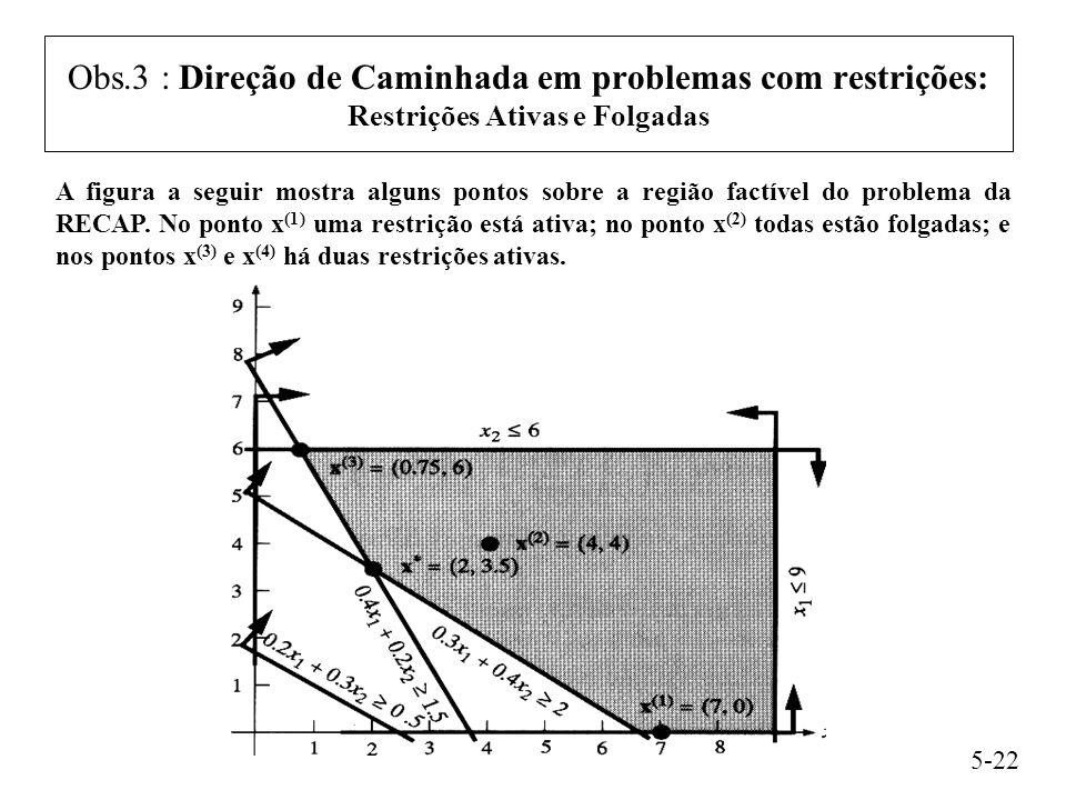 Obs.3 : Direção de Caminhada em problemas com restrições: Restrições Ativas e Folgadas