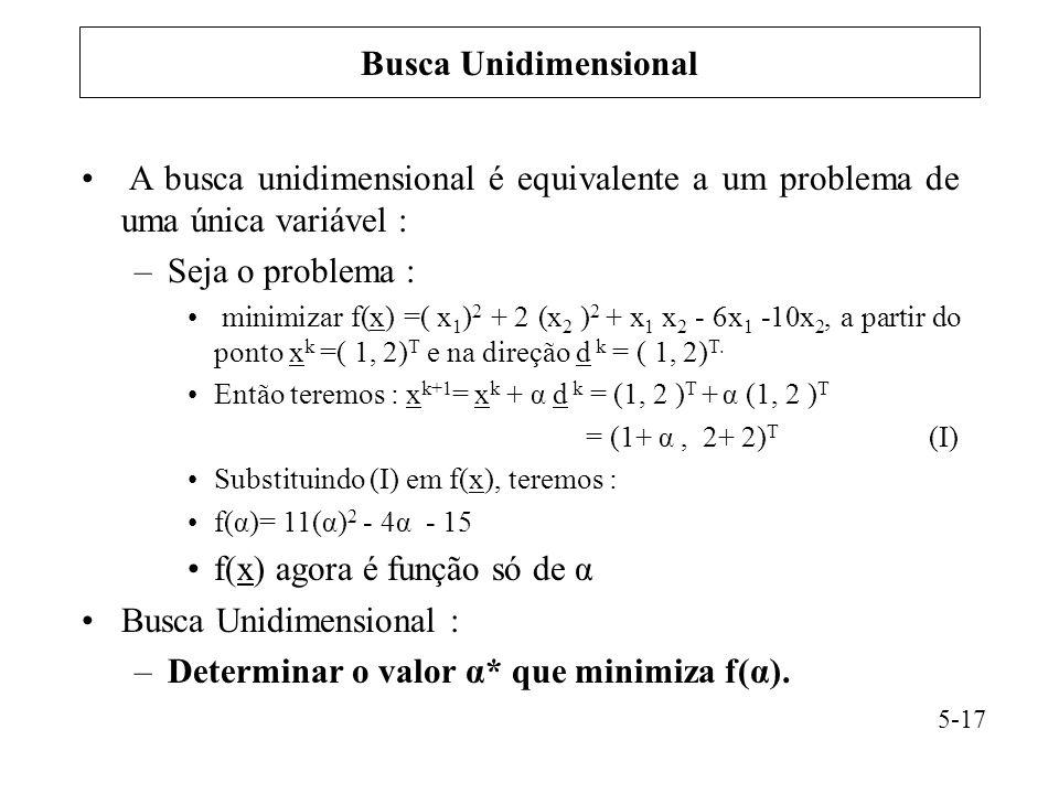 f(x) agora é função só de α Busca Unidimensional :