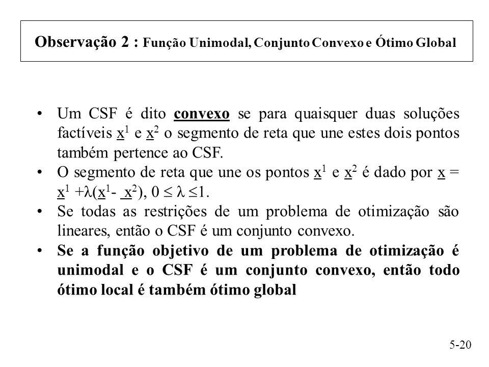 Observação 2 : Função Unimodal, Conjunto Convexo e Ótimo Global