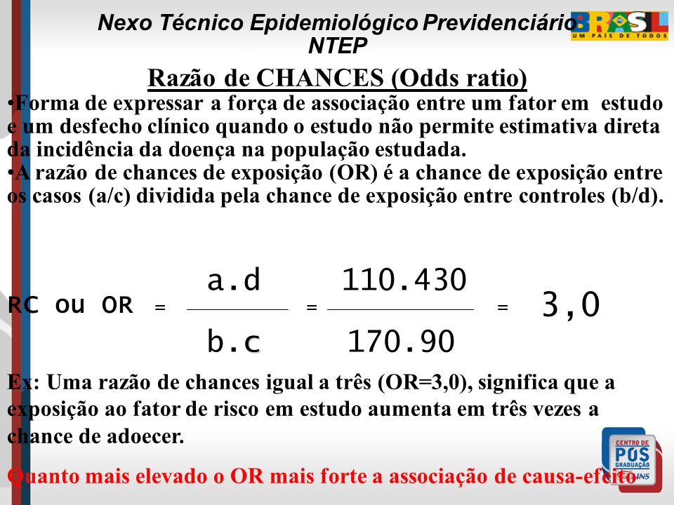 3,0 a.d 110.430 b.c 170.90 Razão de CHANCES (Odds ratio) RC ou OR