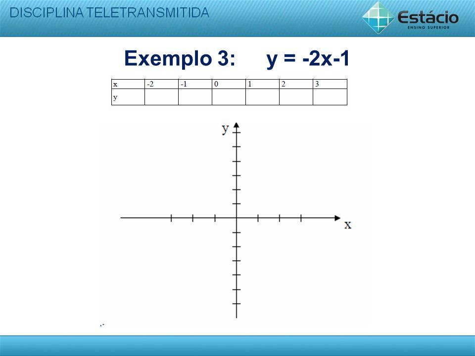 Exemplo 3: y = -2x-1