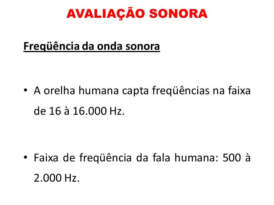 AVALIAÇÃO SONORA Freqüência da onda sonora. A orelha humana capta freqüências na faixa de 16 à 16.000 Hz.
