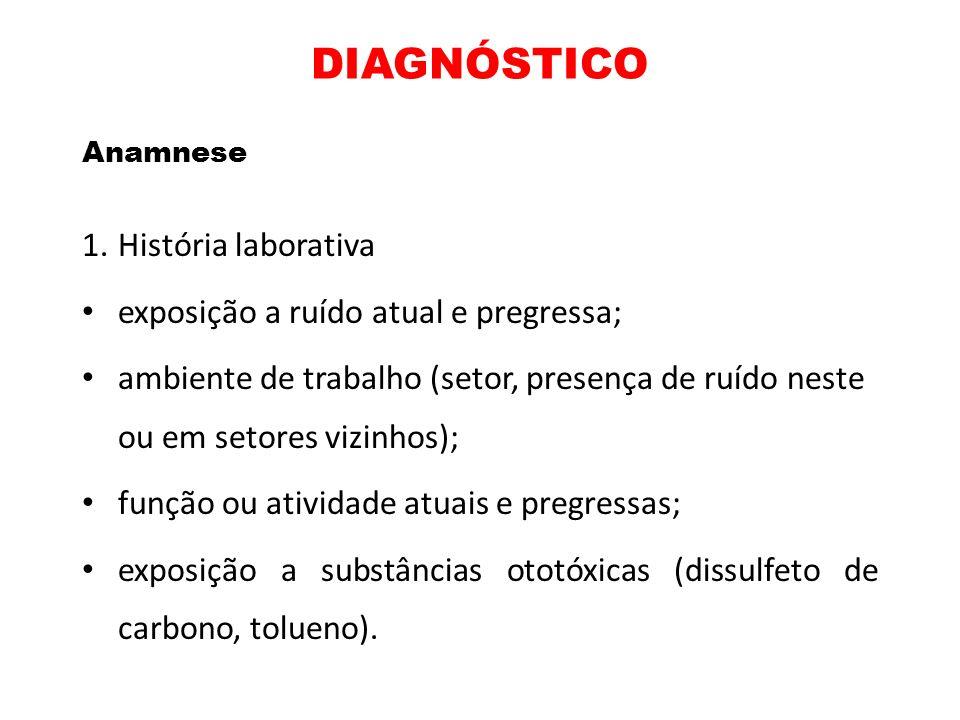 DIAGNÓSTICO História laborativa exposição a ruído atual e pregressa;