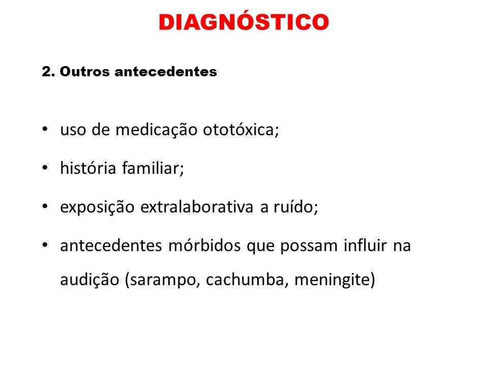 DIAGNÓSTICO uso de medicação ototóxica; história familiar;