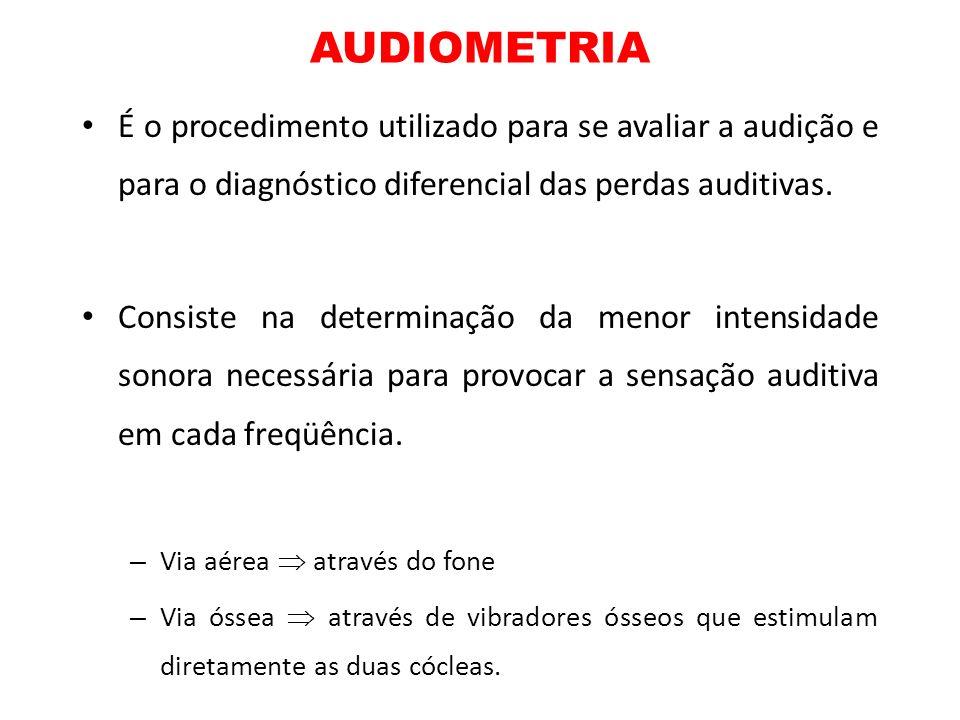 AUDIOMETRIA É o procedimento utilizado para se avaliar a audição e para o diagnóstico diferencial das perdas auditivas.