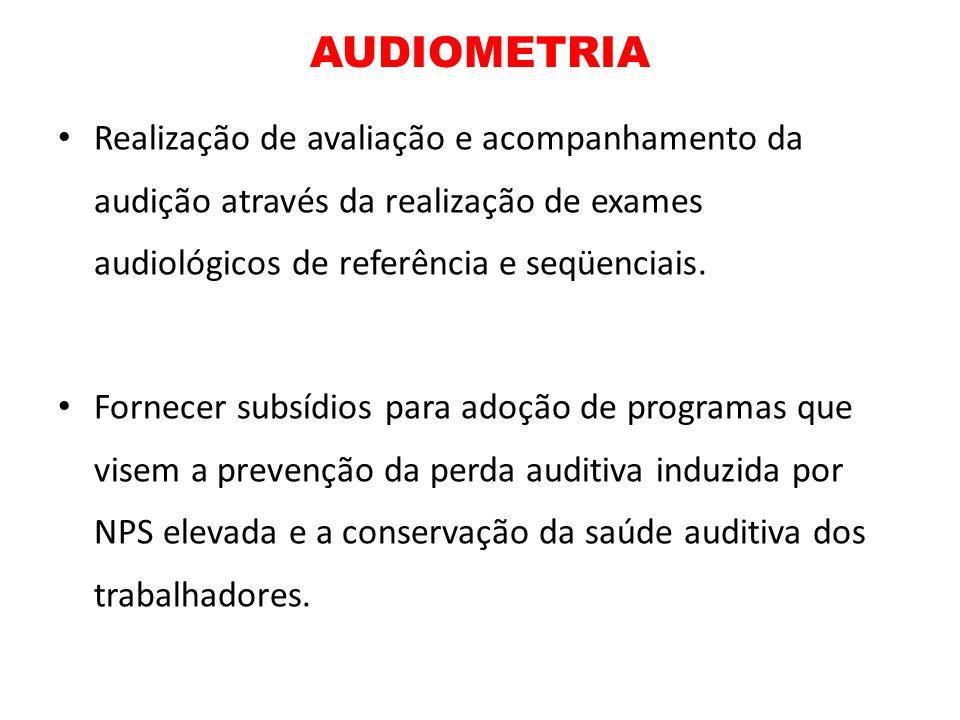 AUDIOMETRIA Realização de avaliação e acompanhamento da audição através da realização de exames audiológicos de referência e seqüenciais.