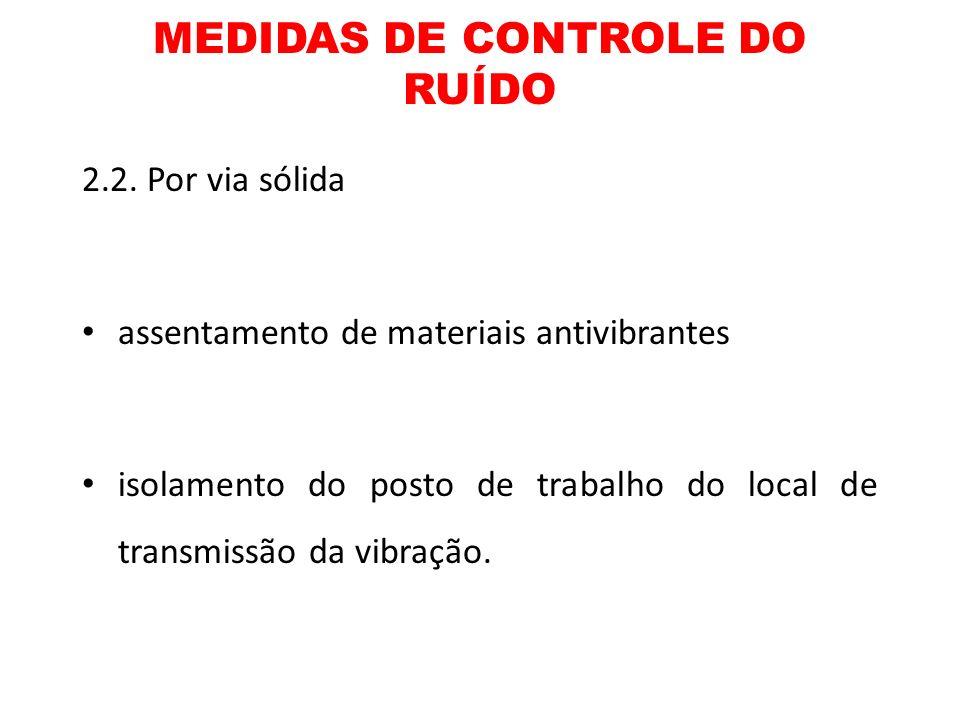 MEDIDAS DE CONTROLE DO RUÍDO