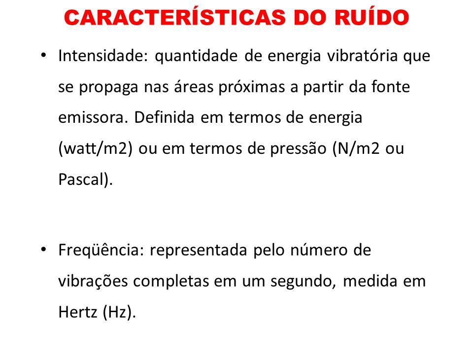 CARACTERÍSTICAS DO RUÍDO