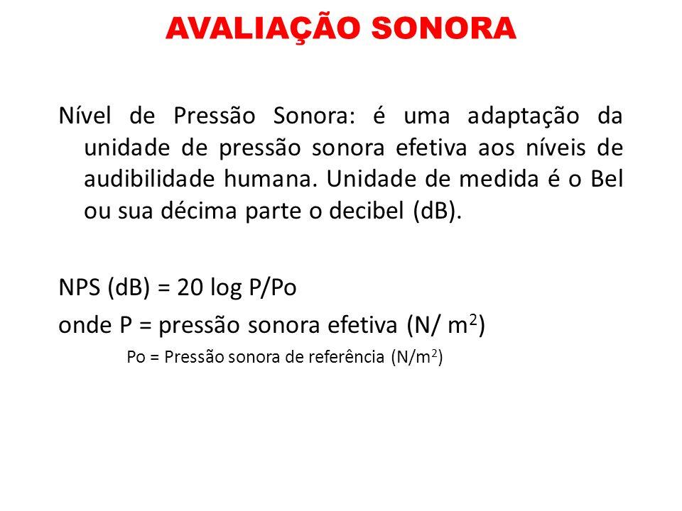 AVALIAÇÃO SONORA