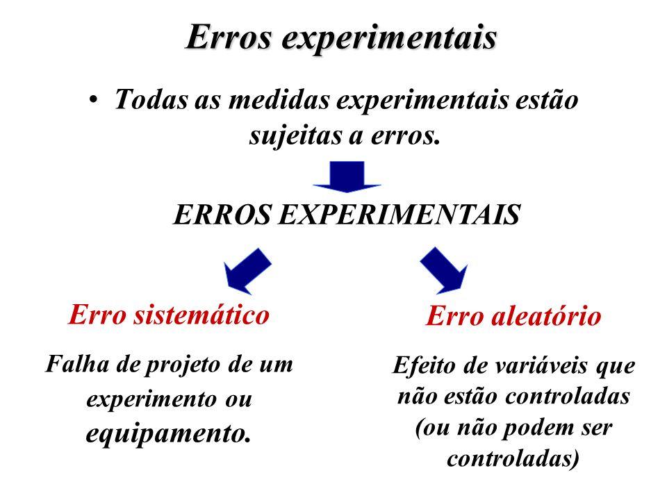Erros experimentais Todas as medidas experimentais estão sujeitas a erros. ERROS EXPERIMENTAIS. Erro sistemático.