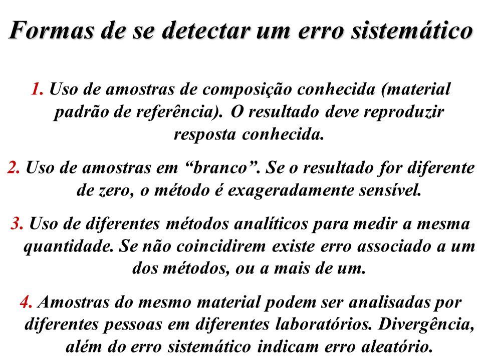 Formas de se detectar um erro sistemático