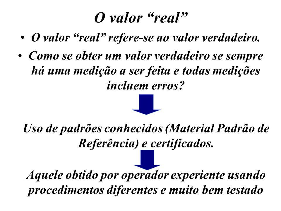 O valor real refere-se ao valor verdadeiro.