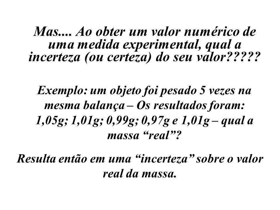 Resulta então em uma incerteza sobre o valor real da massa.