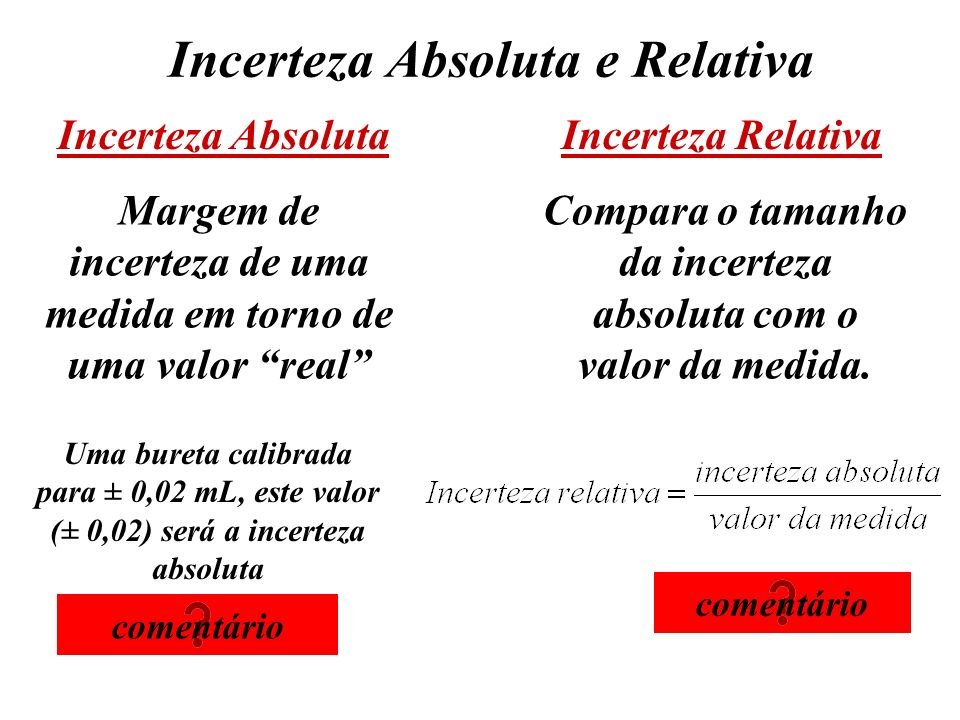 Incerteza Absoluta e Relativa