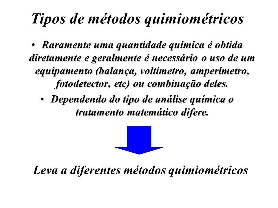 Tipos de métodos quimiométricos