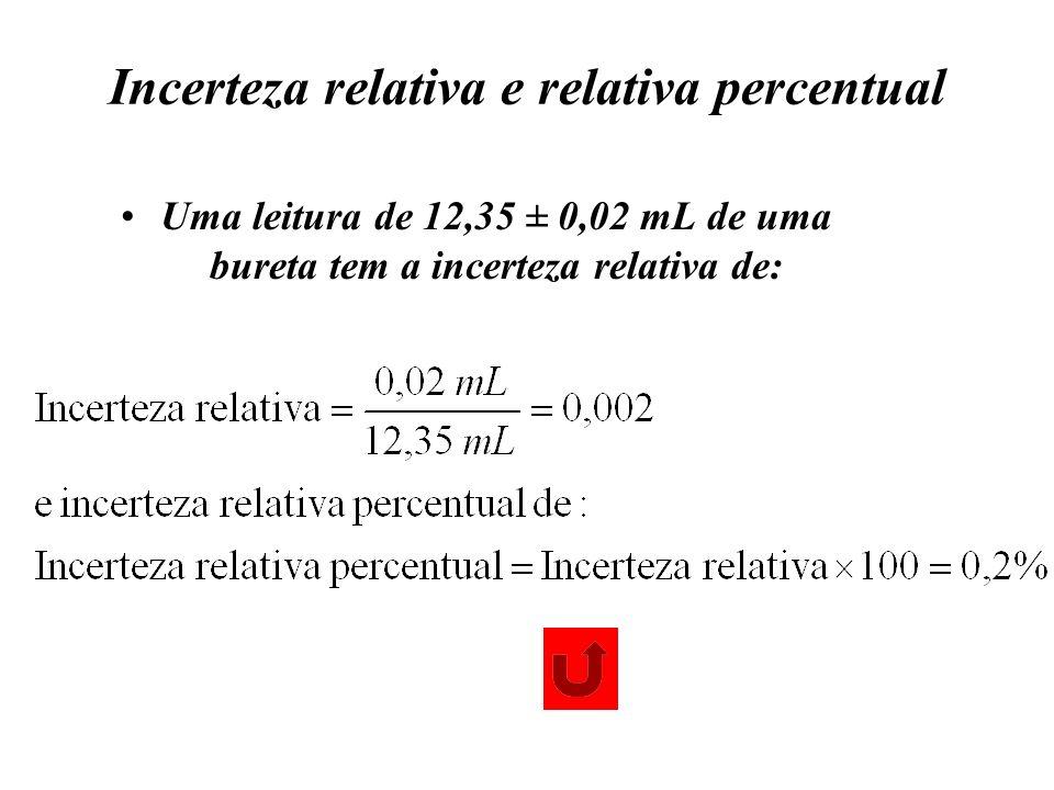 Incerteza relativa e relativa percentual