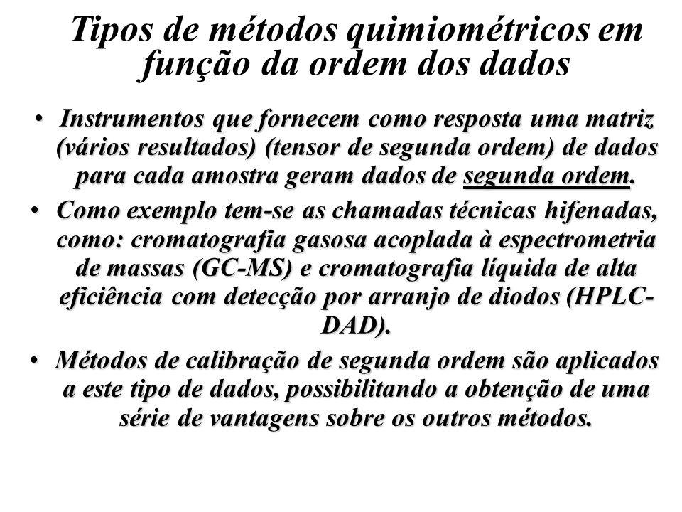 Tipos de métodos quimiométricos em função da ordem dos dados