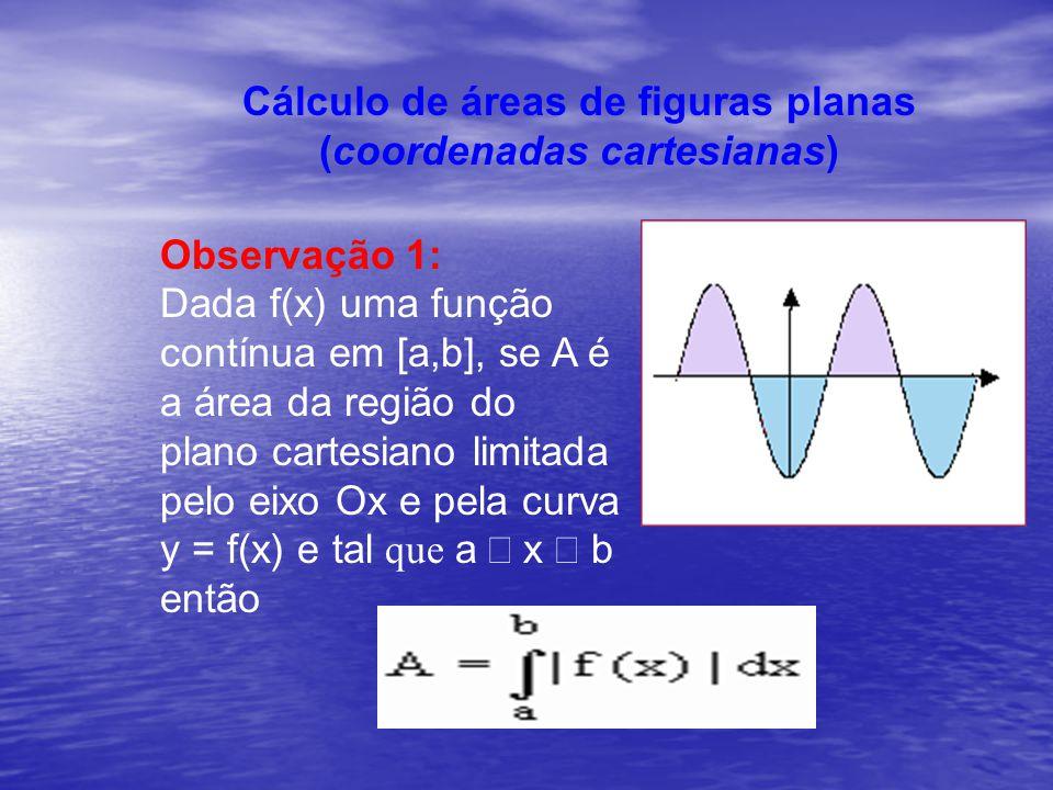 Cálculo de áreas de figuras planas