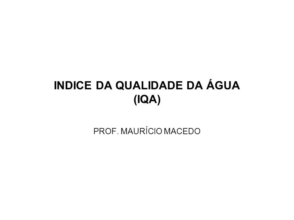 INDICE DA QUALIDADE DA ÁGUA (IQA)