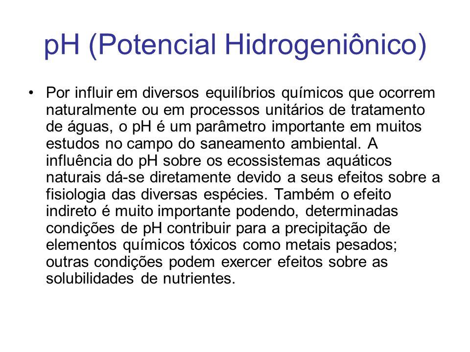 pH (Potencial Hidrogeniônico)