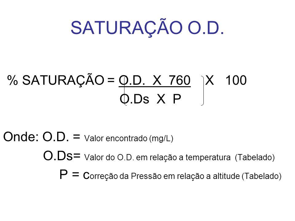 SATURAÇÃO O.D. % SATURAÇÃO = O.D. X 760 X 100 O.Ds X P