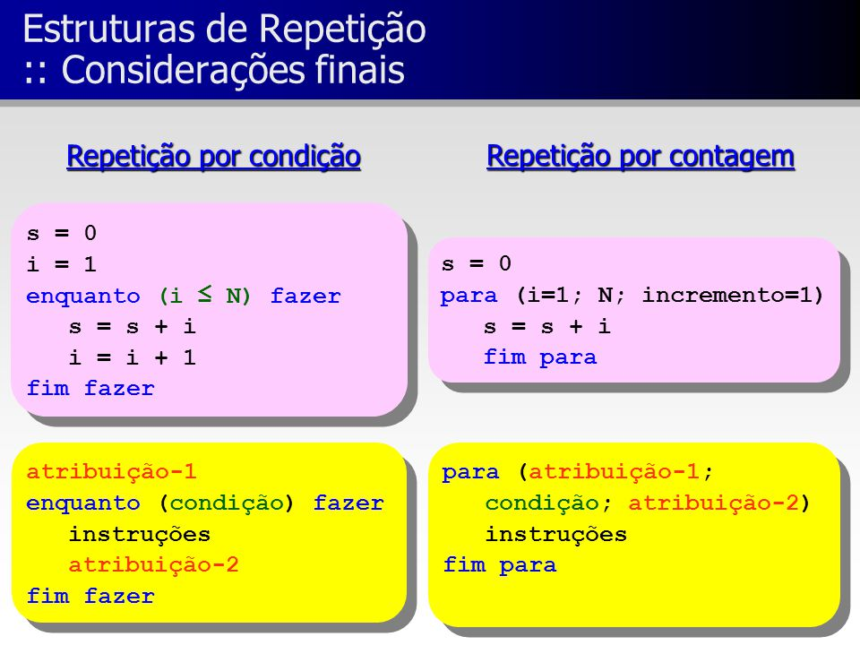 Estruturas de Repetição :: Considerações finais